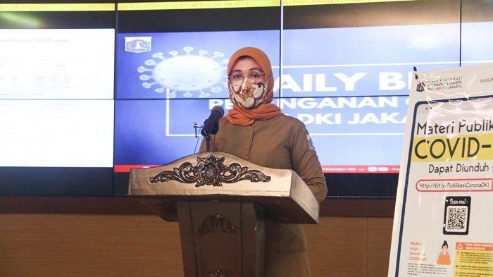Kasus Baru Kasus Positif Covid-19 di DKI Jakarta Bertambah 105 Kasus Hari Ini
